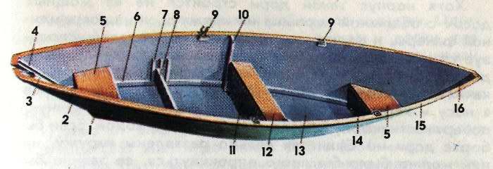 как называются лодки с домом